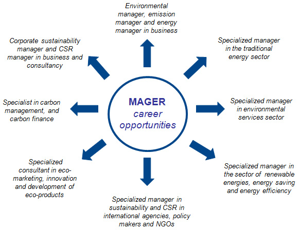 csr and environment Csr for value provision environment achieving both environmental protection and business expansion  the daikin group works systematically to protect the environment through the formulation of the basic environmental policy and five-year environmental action plans.