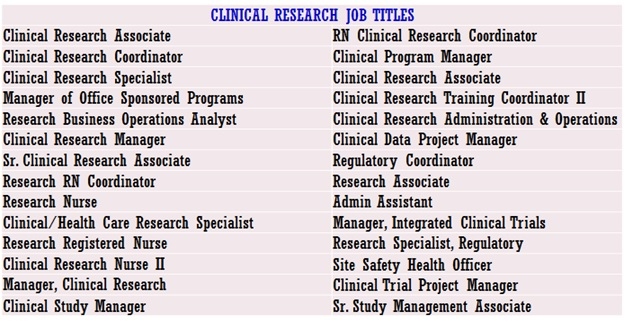 Clinical Research Associate Training Course, Norwood, USA  Online